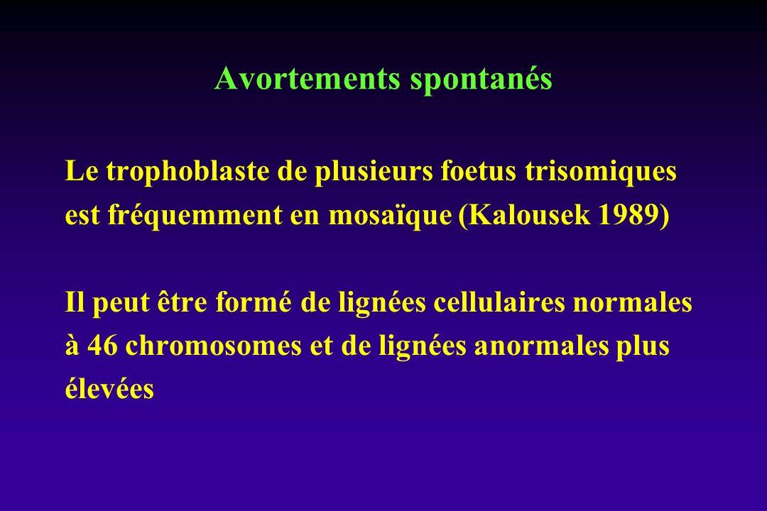 Avortements spontanés