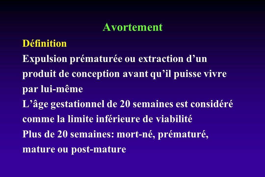 Avortement Définition Expulsion prématurée ou extraction d'un