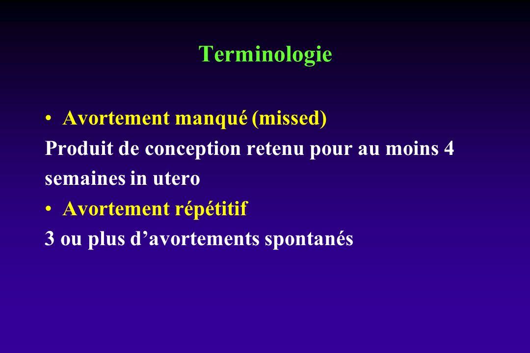 Terminologie Avortement manqué (missed)