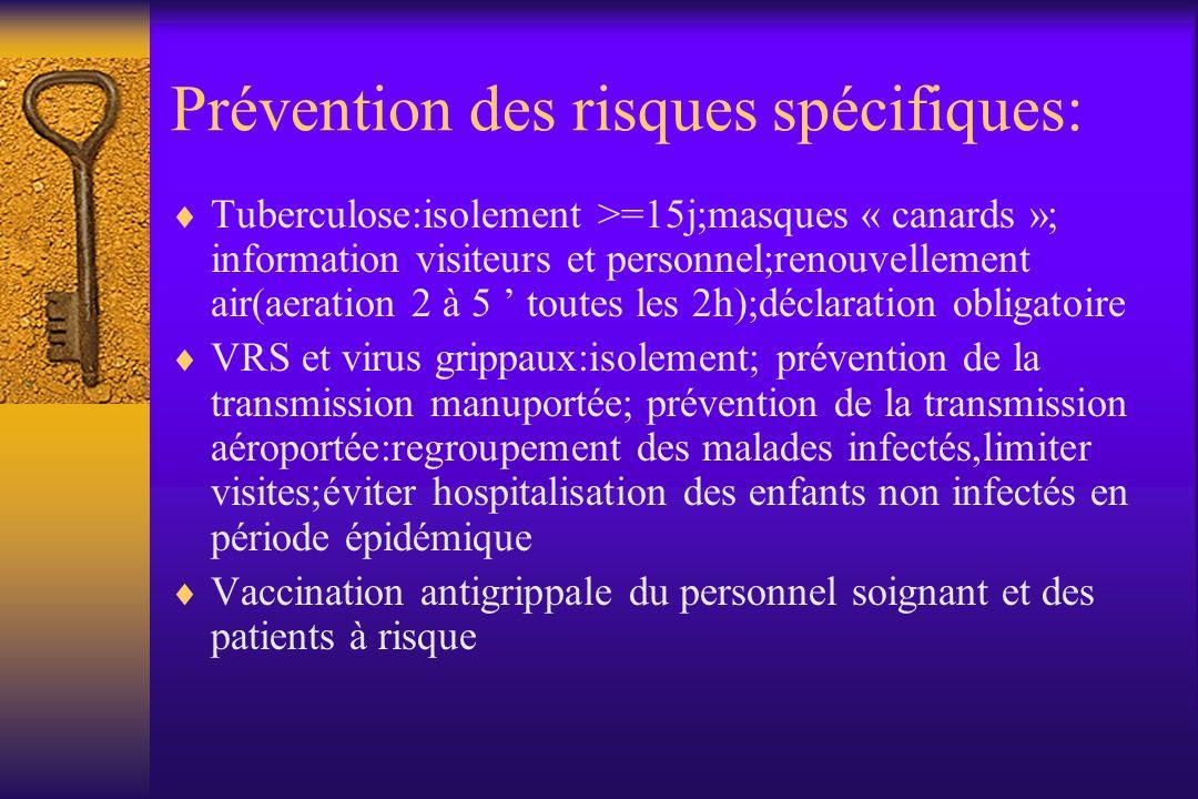Prévention des risques spécifiques: