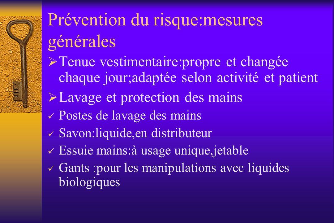 Prévention du risque:mesures générales