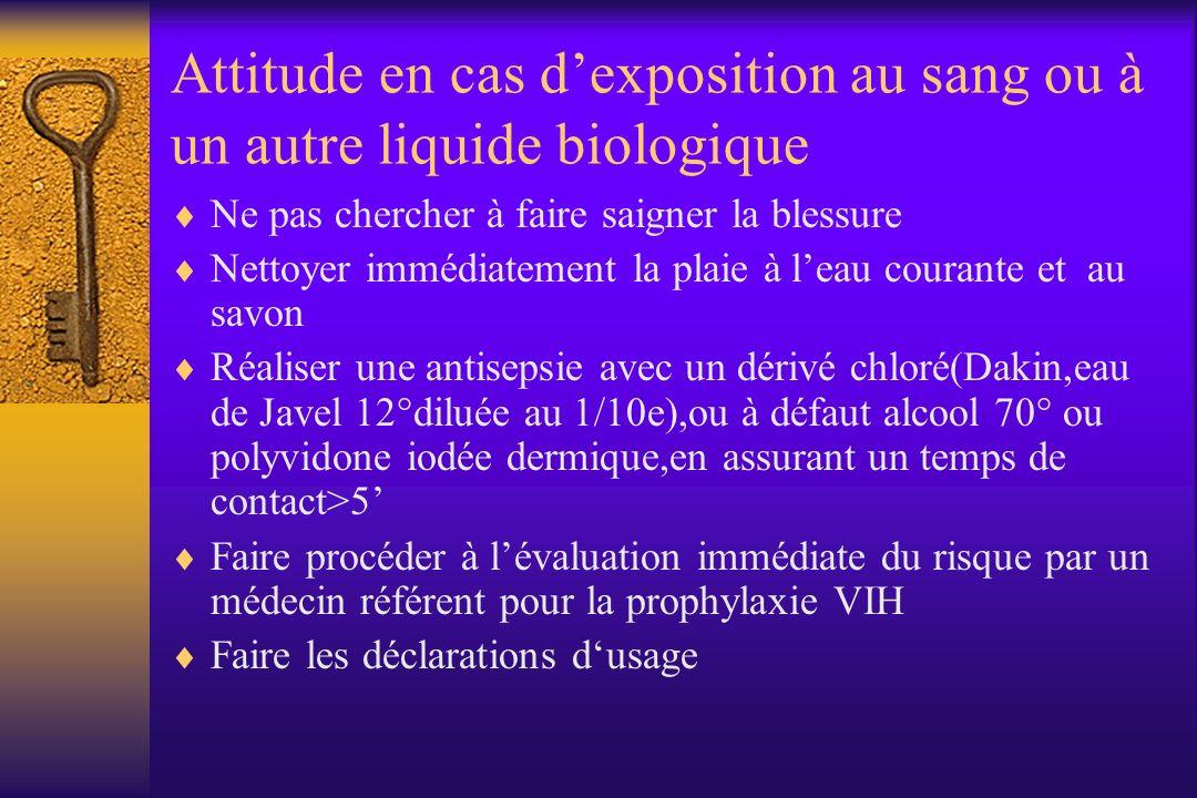 Attitude en cas d'exposition au sang ou à un autre liquide biologique