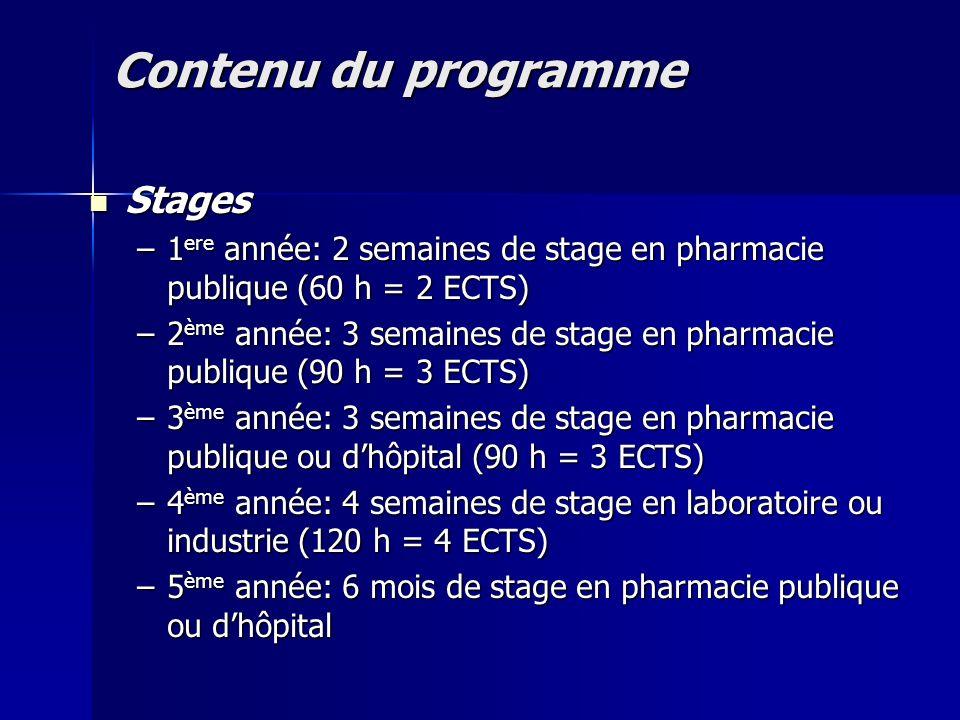 Contenu du programme Stages