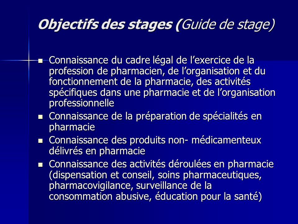 Objectifs des stages (Guide de stage)