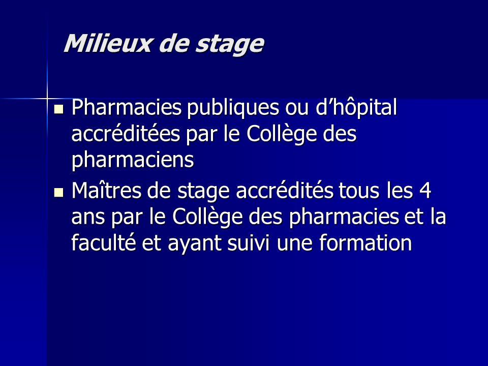 Milieux de stagePharmacies publiques ou d'hôpital accréditées par le Collège des pharmaciens.