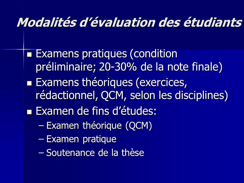 Modalités d'évaluation des étudiants