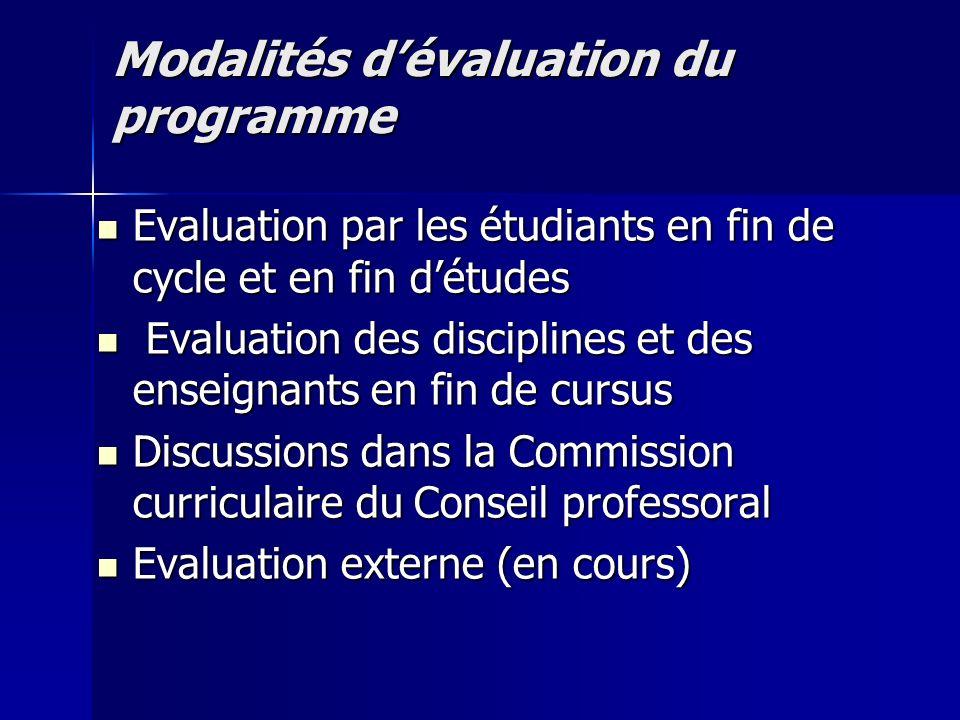 Modalités d'évaluation du programme
