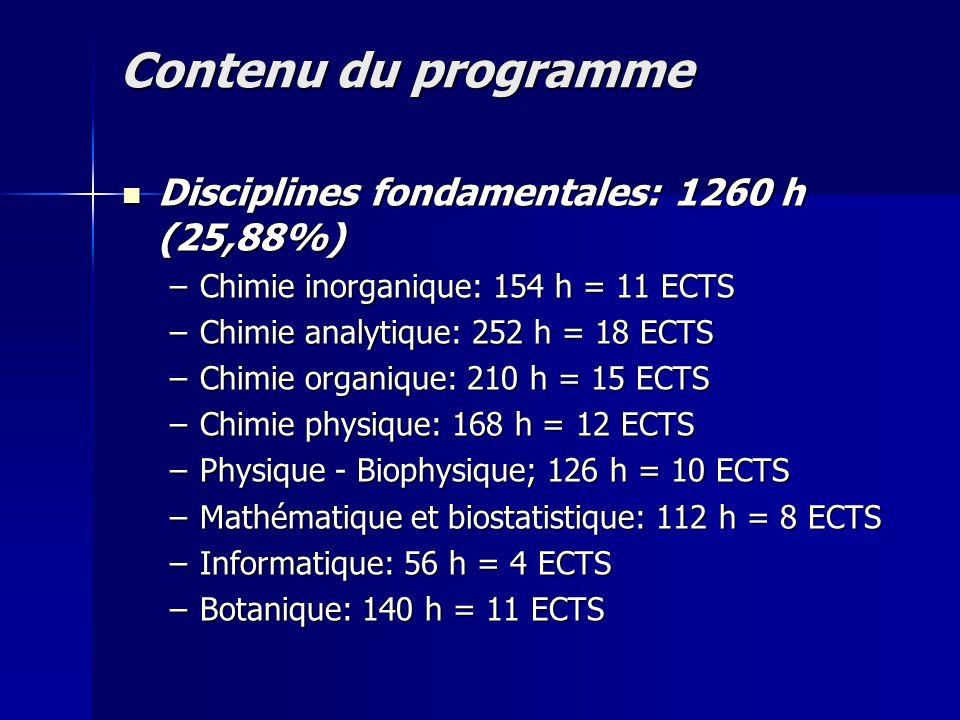 Contenu du programme Disciplines fondamentales: 1260 h (25,88%)