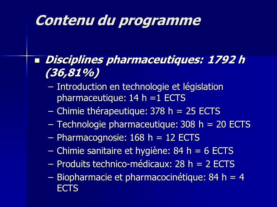 Contenu du programme Disciplines pharmaceutiques: 1792 h (36,81%)