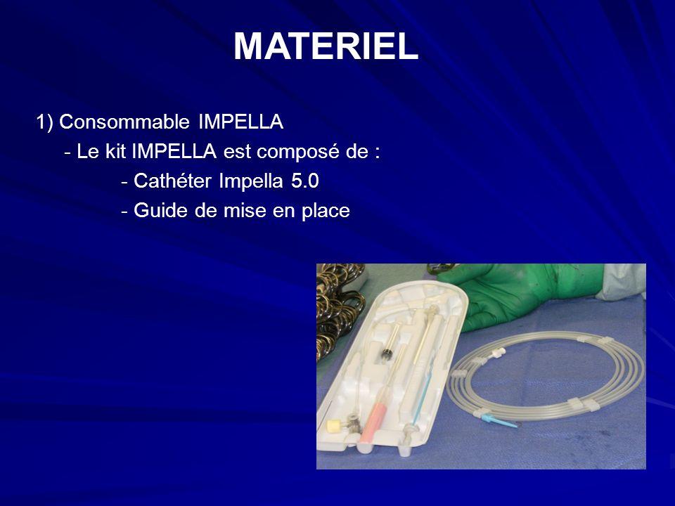 MATERIEL 1) Consommable IMPELLA - Le kit IMPELLA est composé de :
