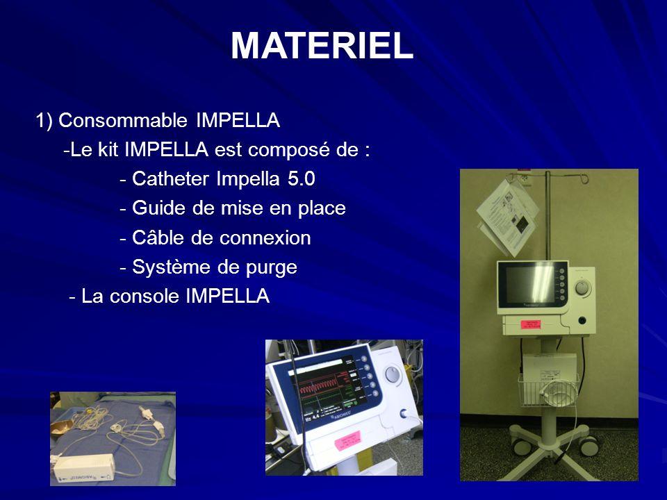 MATERIEL 1) Consommable IMPELLA -Le kit IMPELLA est composé de :