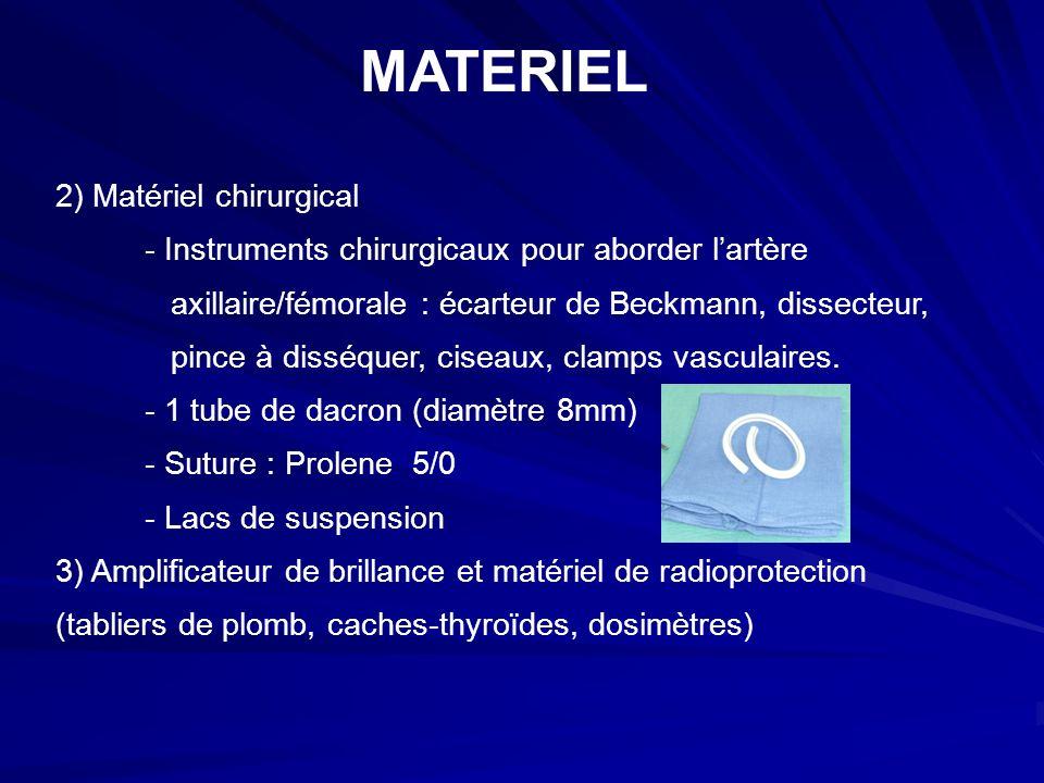 MATERIEL 2) Matériel chirurgical