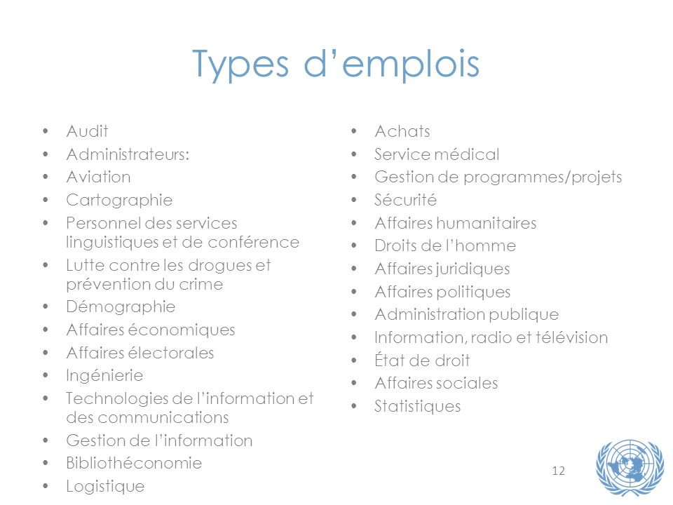 Types d'emplois Audit Administrateurs: Aviation Cartographie