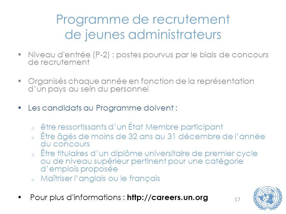 Programme de recrutement de jeunes administrateurs