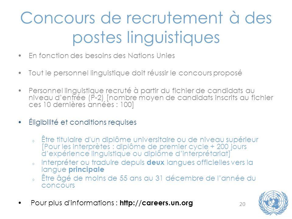 Concours de recrutement à des postes linguistiques
