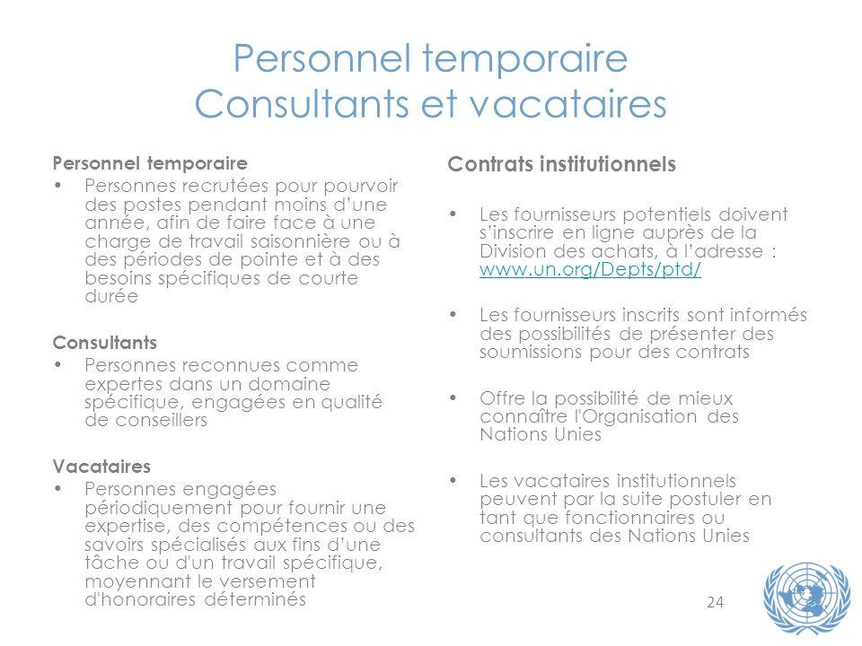 Personnel temporaire Consultants et vacataires