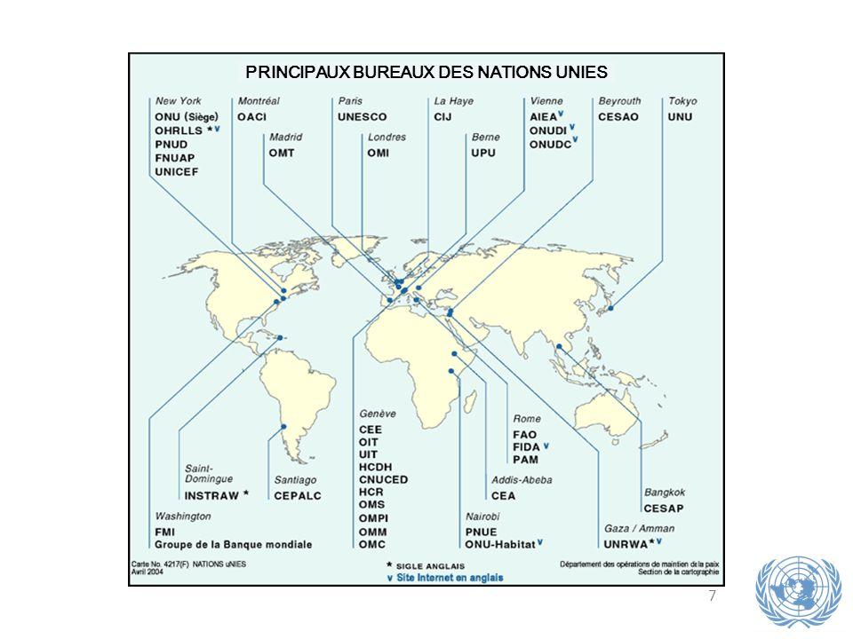 PRINCIPAUX BUREAUX DES NATIONS UNIES