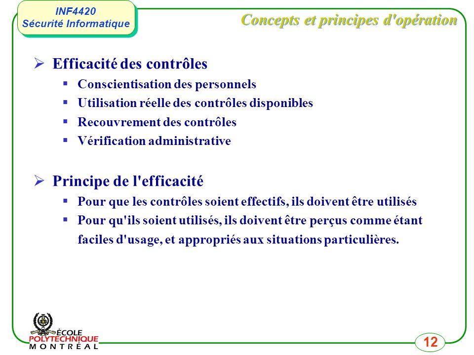 Concepts et principes d opération