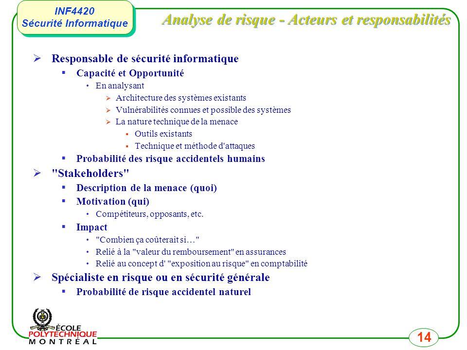 Analyse de risque - Acteurs et responsabilités