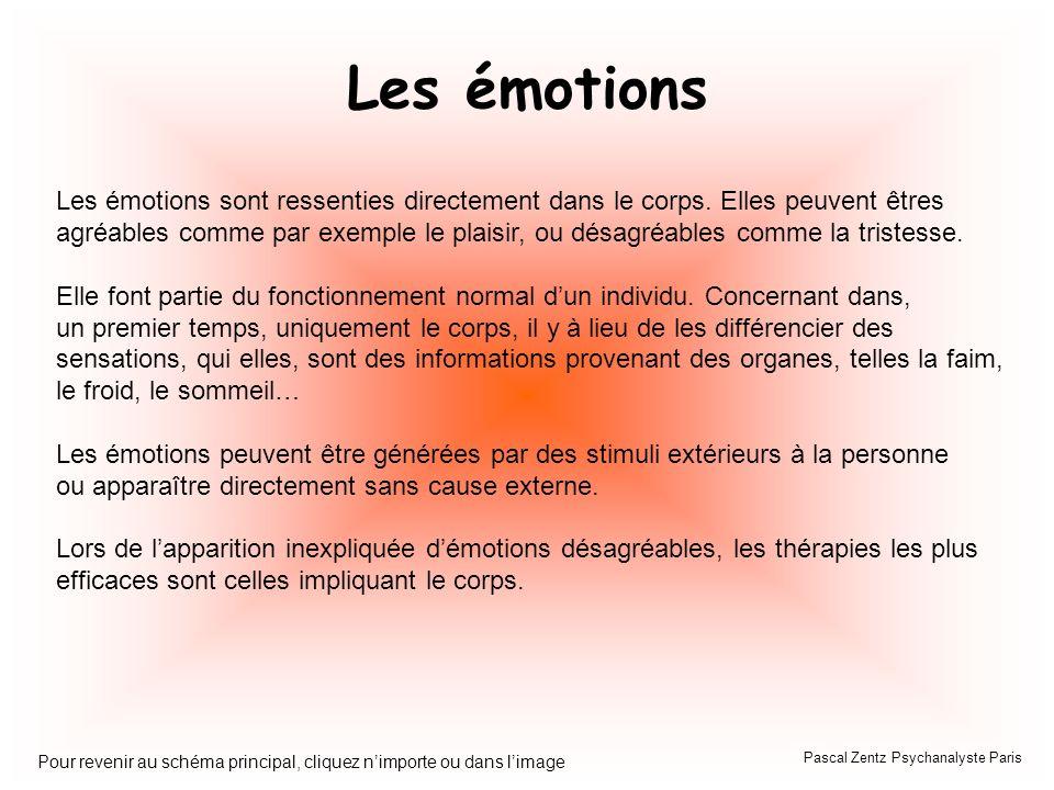 Les émotions Les émotions sont ressenties directement dans le corps. Elles peuvent êtres.