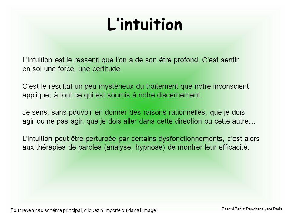 L'intuition L'intuition est le ressenti que l'on a de son être profond. C'est sentir. en soi une force, une certitude.
