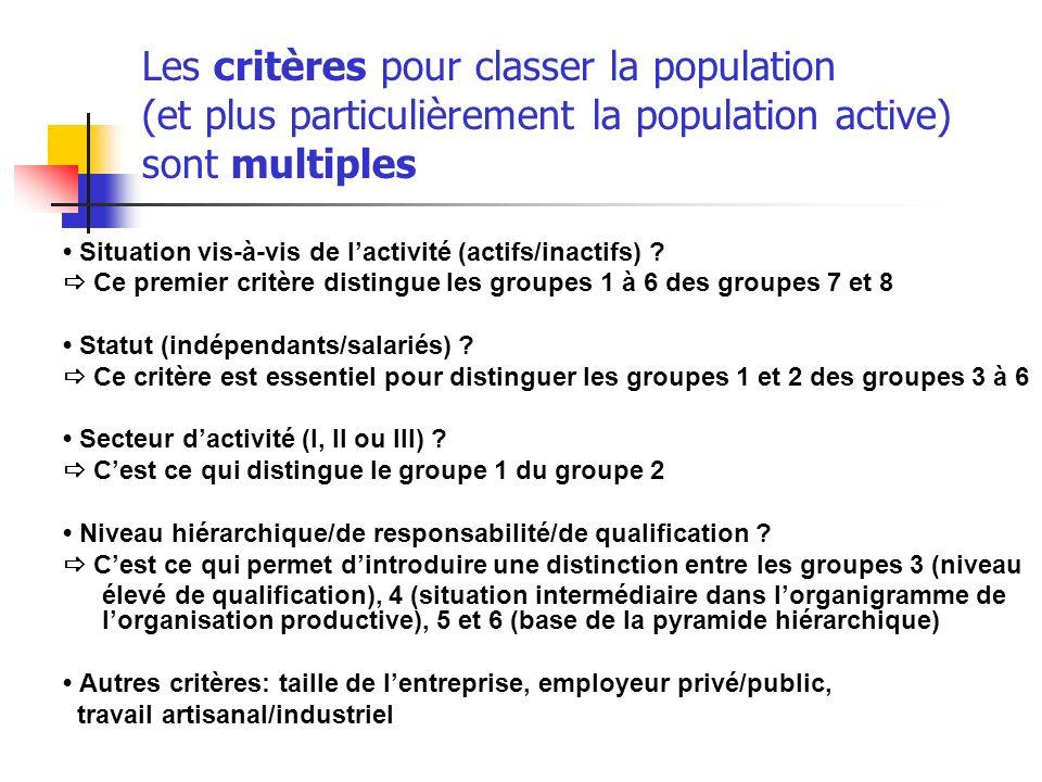 Les critères pour classer la population (et plus particulièrement la population active) sont multiples