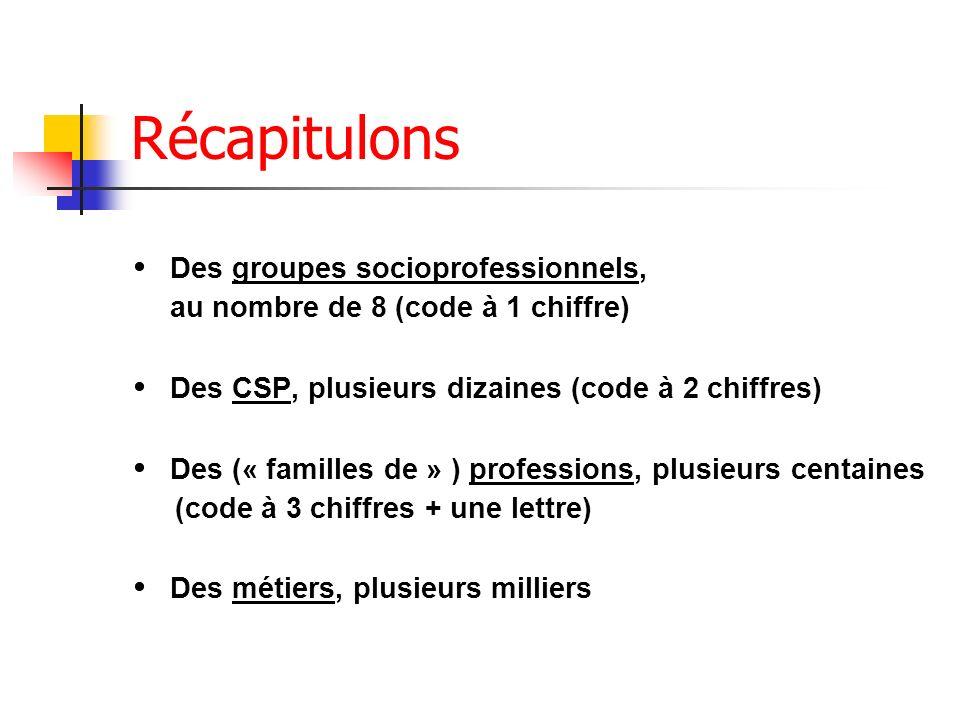 Récapitulons • Des groupes socioprofessionnels,