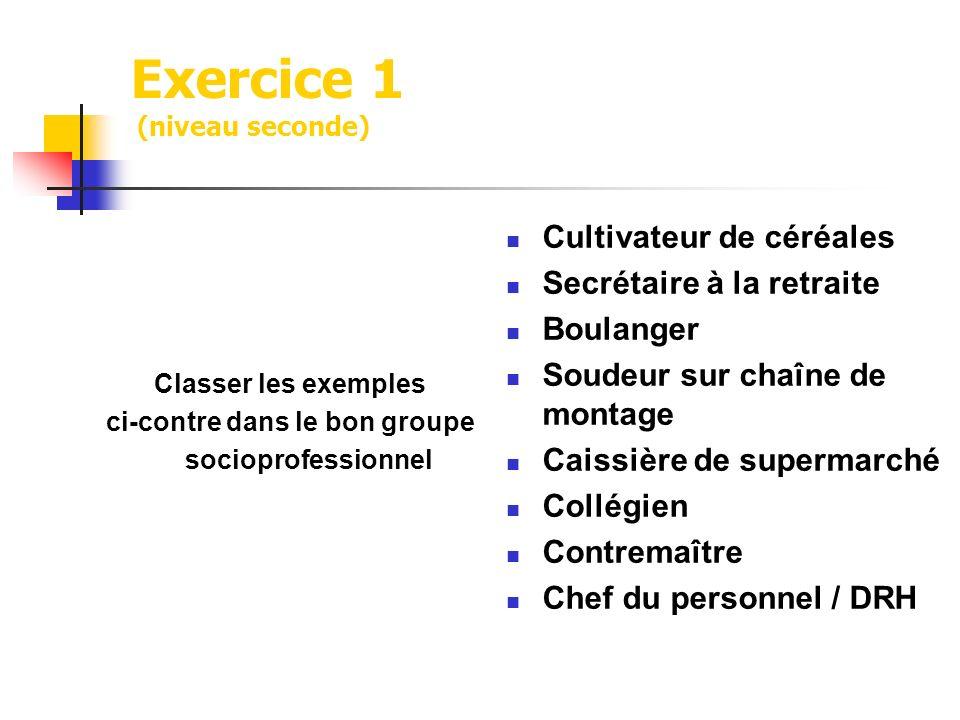Exercice 1 (niveau seconde)
