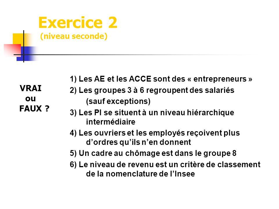 Exercice 2 (niveau seconde)