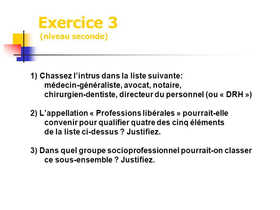 Exercice 3 (niveau seconde)