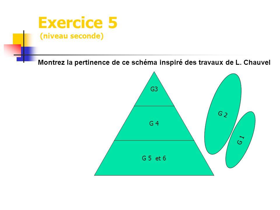 Exercice 5 (niveau seconde) Montrez la pertinence de ce schéma inspiré des travaux de L. Chauvel