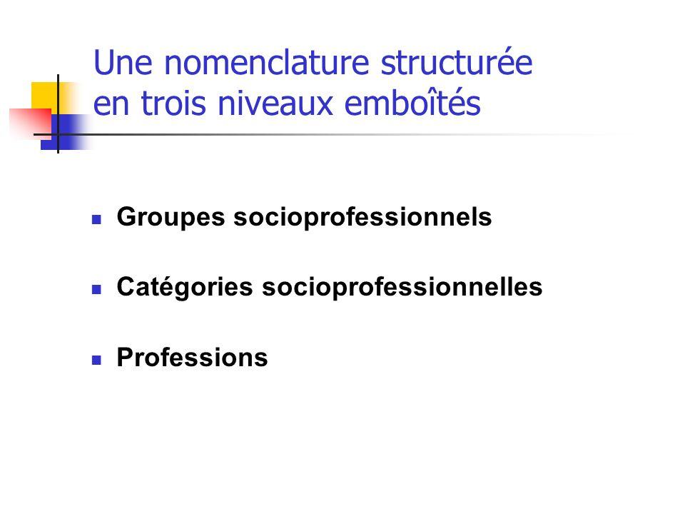 Une nomenclature structurée en trois niveaux emboîtés