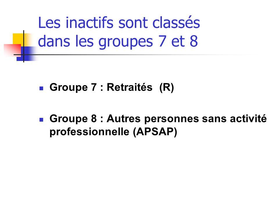 Les inactifs sont classés dans les groupes 7 et 8
