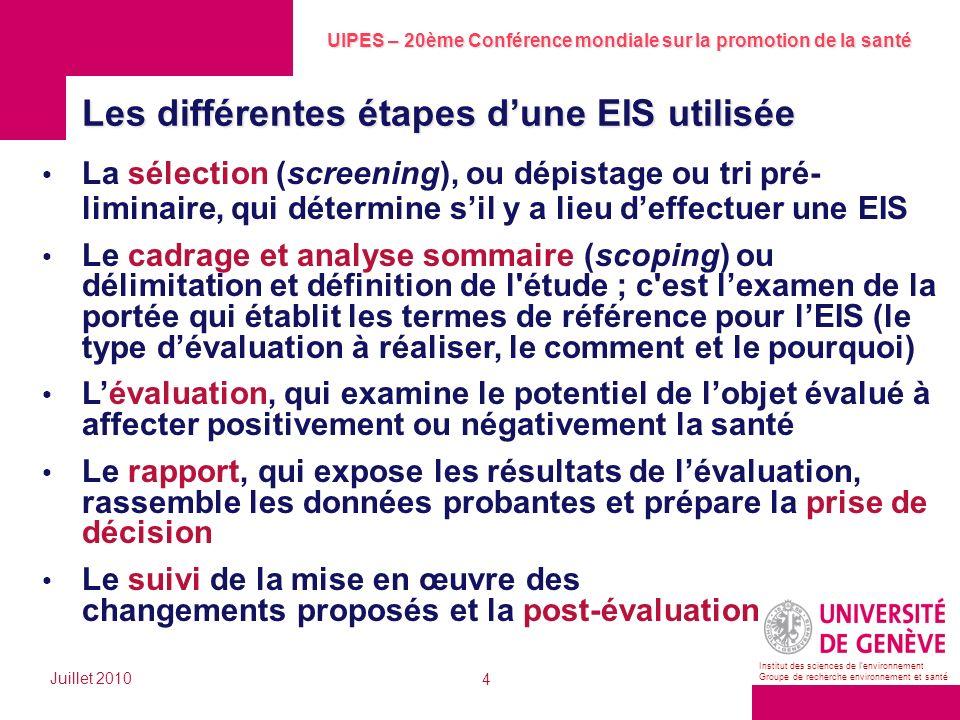 Les différentes étapes d'une EIS utilisée