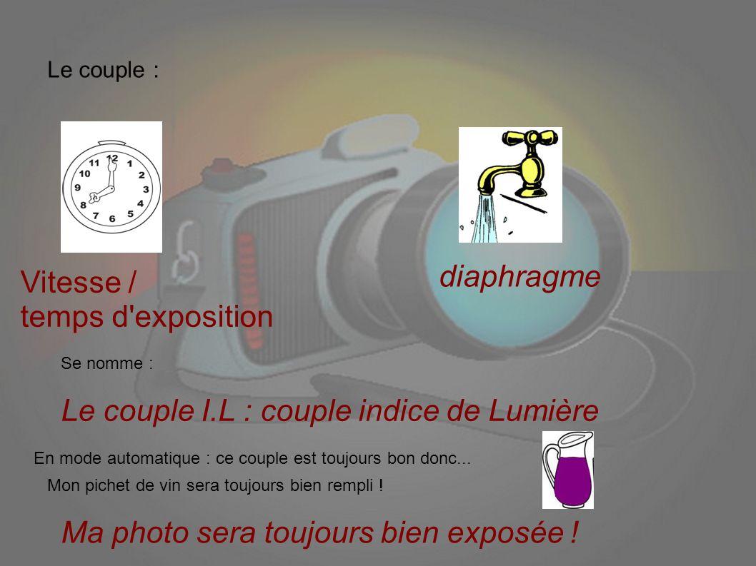 Le couple I.L : couple indice de Lumière