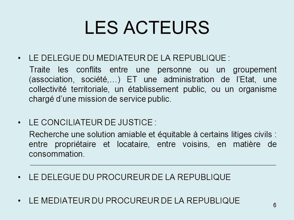 LES ACTEURS LE DELEGUE DU MEDIATEUR DE LA REPUBLIQUE :