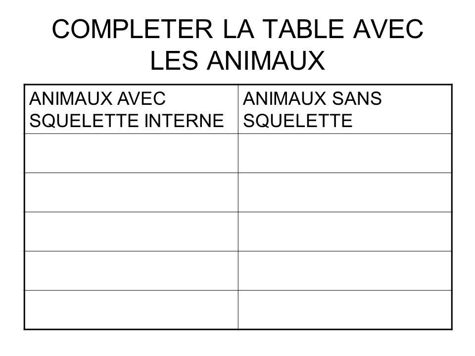 COMPLETER LA TABLE AVEC LES ANIMAUX