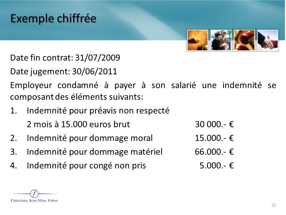 Exemple chiffrée Date fin contrat: 31/07/2009
