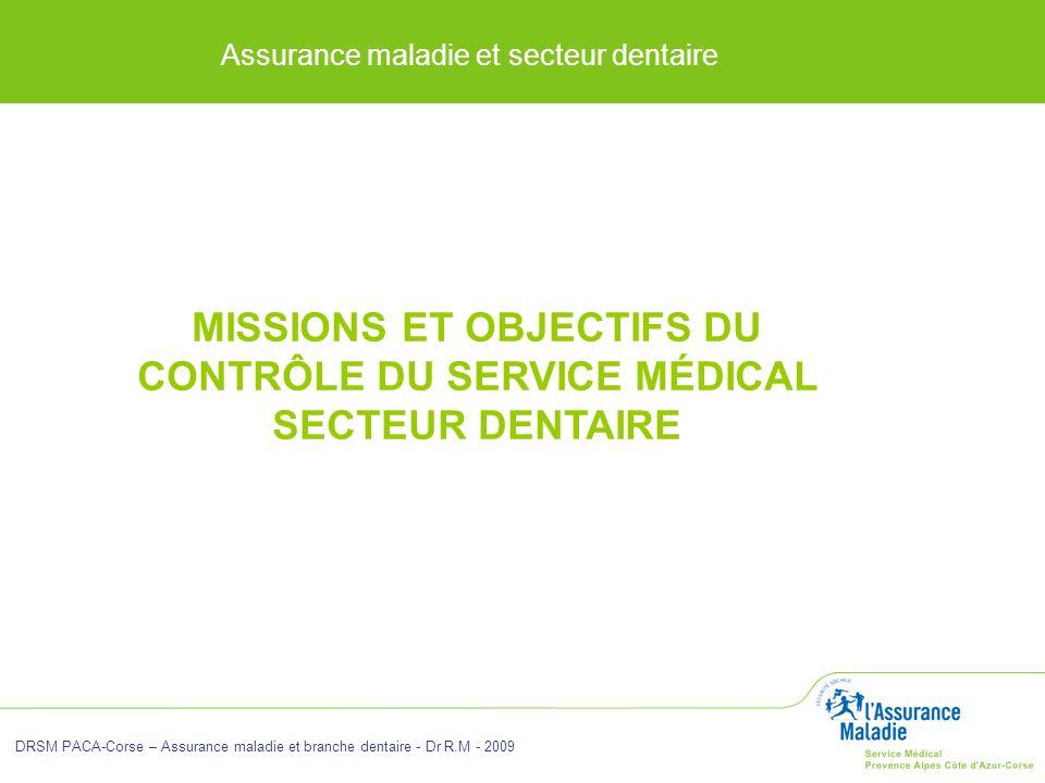 MISSIONS ET OBJECTIFS DU CONTRÔLE DU SERVICE MÉDICAL SECTEUR DENTAIRE