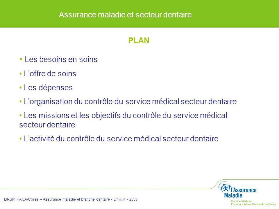 Les besoins en soins PLAN L'offre de soins Les dépenses