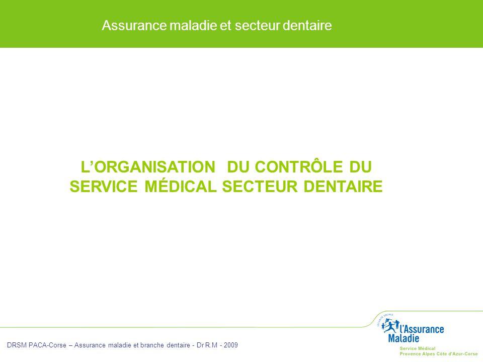 L'ORGANISATION DU CONTRÔLE DU SERVICE MÉDICAL SECTEUR DENTAIRE