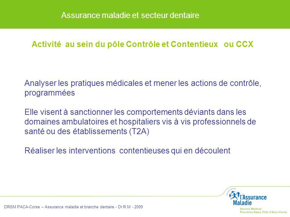 Activité au sein du pôle Contrôle et Contentieux ou CCX