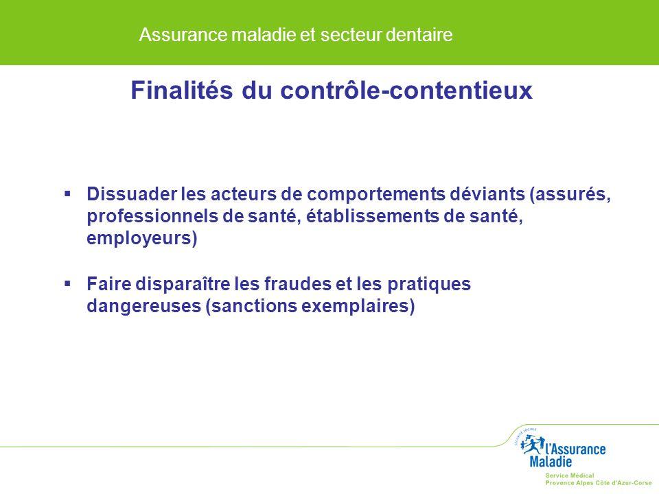 Finalités du contrôle-contentieux