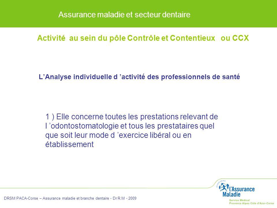 L'Analyse individuelle d 'activité des professionnels de santé