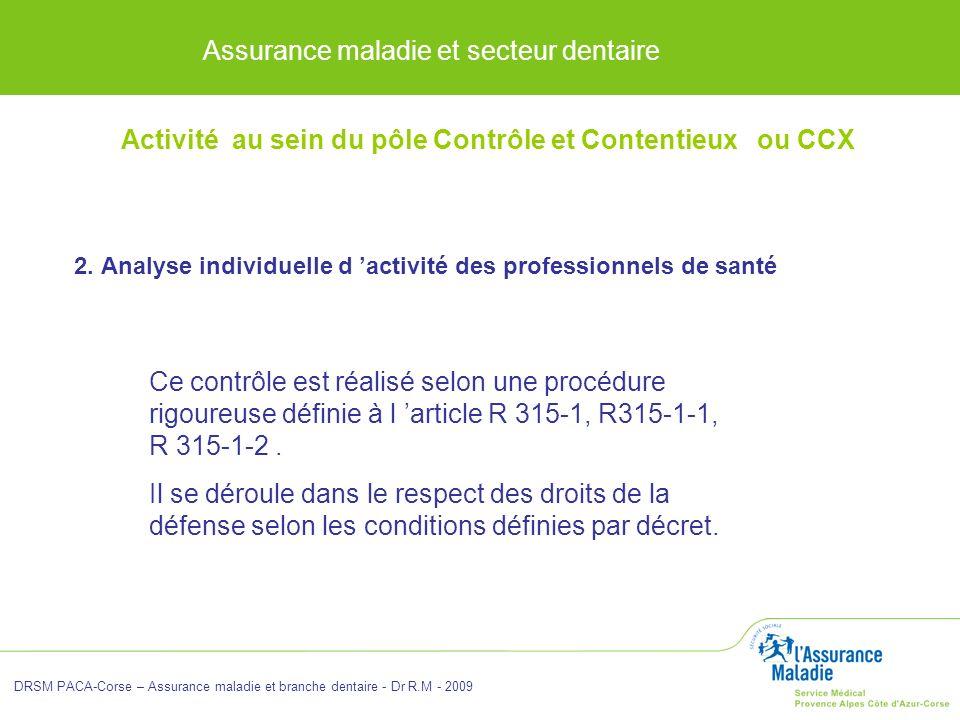 2. Analyse individuelle d 'activité des professionnels de santé