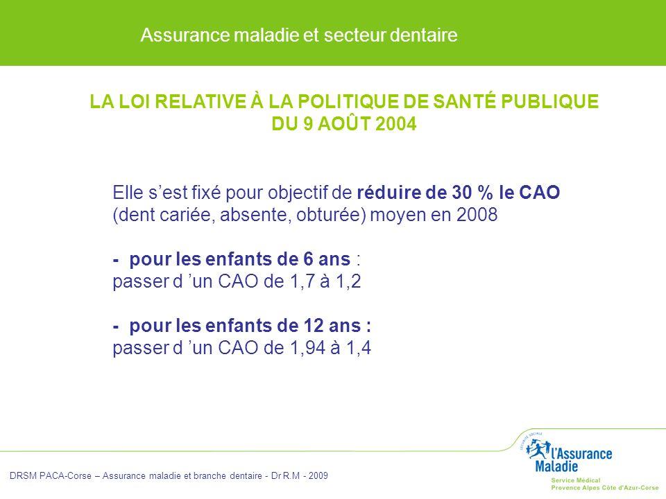 LA LOI RELATIVE À LA POLITIQUE DE SANTÉ PUBLIQUE