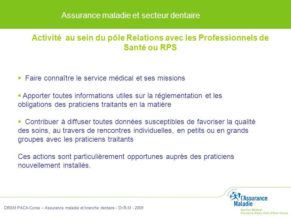 Activité au sein du pôle Relations avec les Professionnels de Santé ou RPS