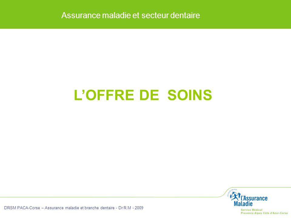 L'OFFRE DE SOINS DRSM PACA-Corse – Assurance maladie et branche dentaire - Dr R.M - 2009