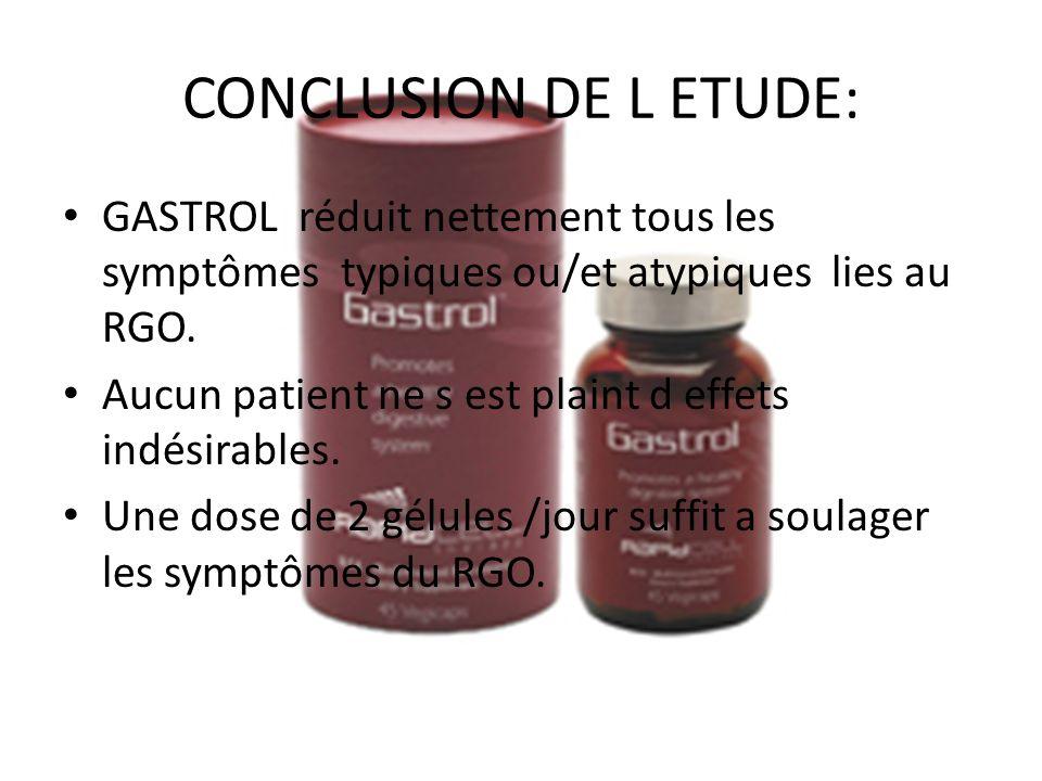 CONCLUSION DE L ETUDE: GASTROL réduit nettement tous les symptômes typiques ou/et atypiques lies au RGO.