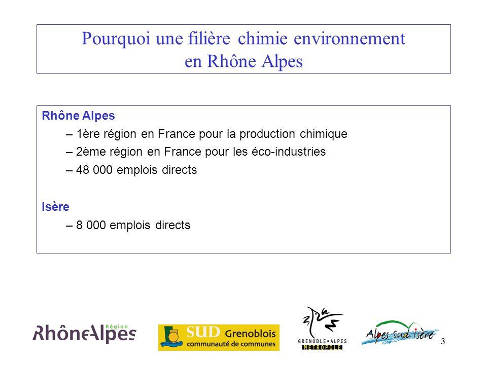 Pourquoi une filière chimie environnement en Rhône Alpes